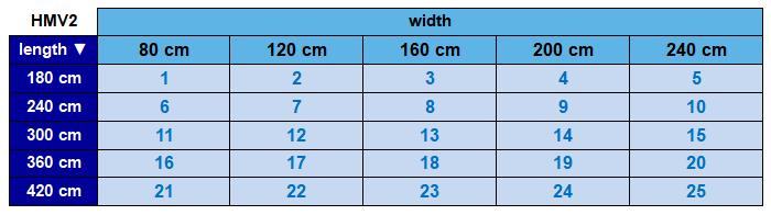 HMV2-dimensions-table