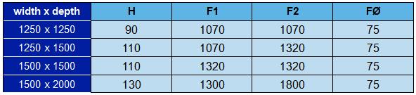 floor scale H-pit-version measurements table