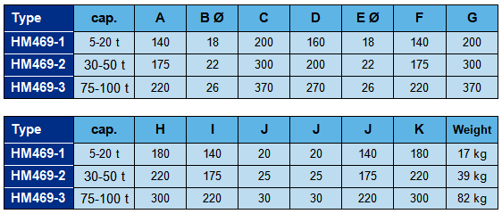 table2 hm469 dimensions